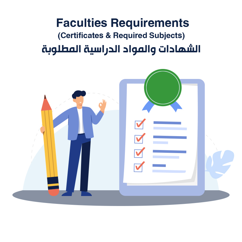 Faculties <strong>Requirements</strong><br /> الشهادات والمواد الدراسية المطلوبة