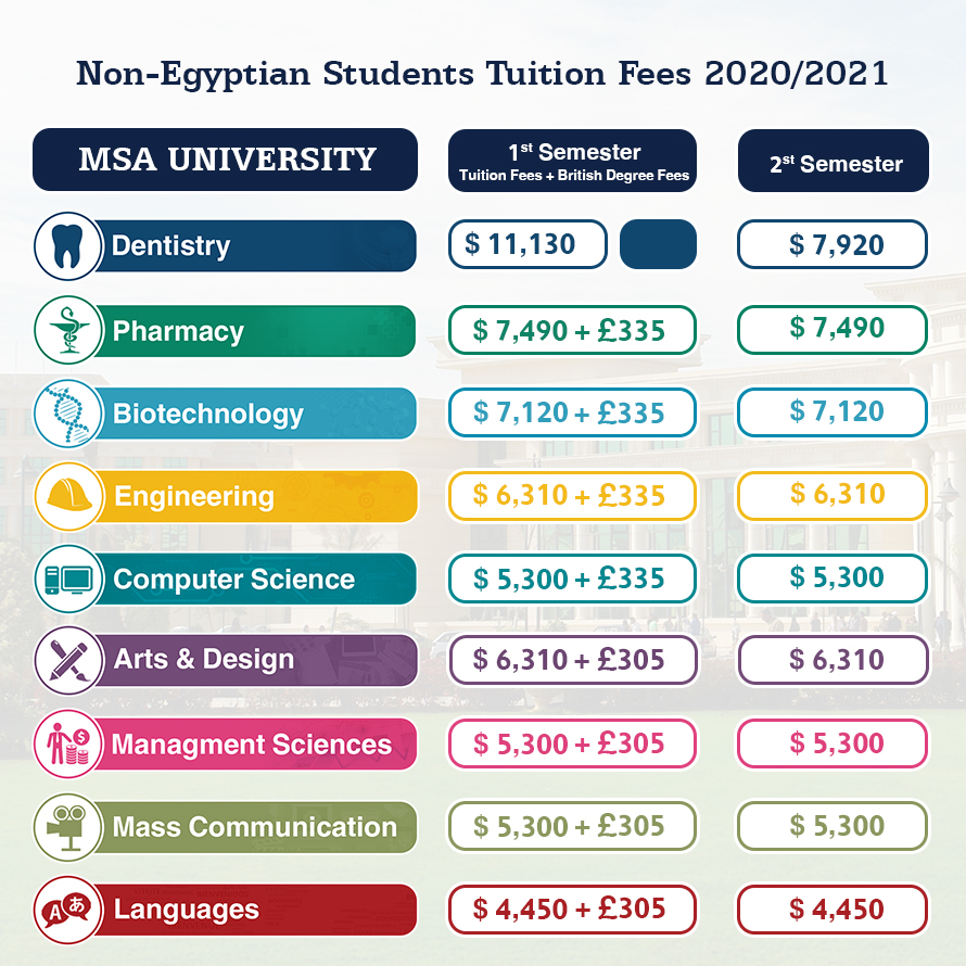 MSA University - Tuition Fees 2020 - 2021 for International Students